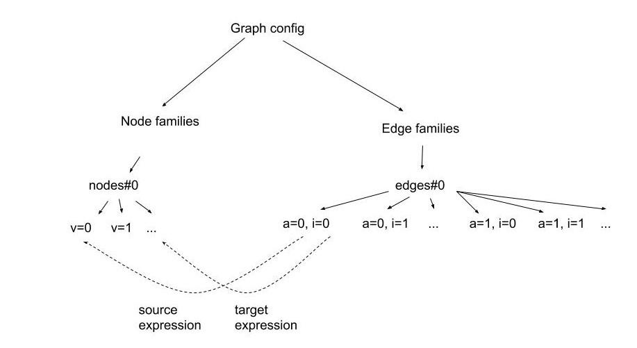 GraphAlgorithmRenderer__families.jpg